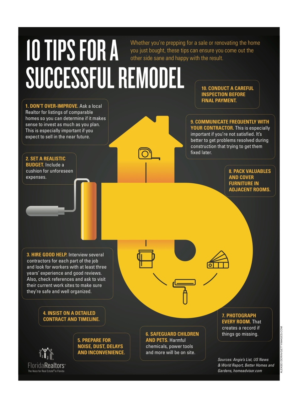 10 Tips For A Successful Remodel